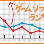 ドラクエヒーローズIIが1・2・3フィニッシュ!売上はビルダーズやモンスターズジョーカー3と同程度に。2016年5月23日~5月29日ゲームソフトランキング