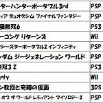 100万本売れそうな2011年発売の大作ゲーム